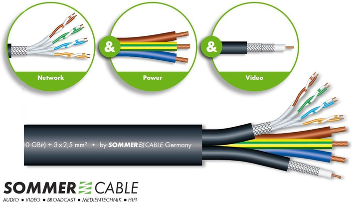 SOMMER CABLE presents the new TRANSIT MC 1031 HD allround cable