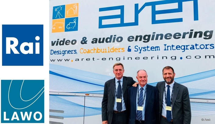ARET upgrades RAI studios and OB vans with Lawo V__pro8 video processors