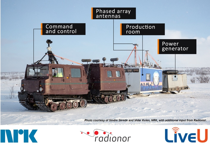 NRK Deployed LiveU and Radionor Technology for Slow TV Coverage of the Reindeer Migration Across the Norwegian Wilderness