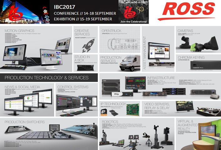 Ross Video to Showcase IP & Interoperability Initiatives at IBC2017