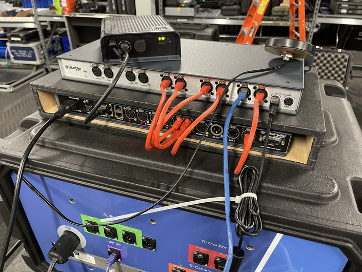 Show Imaging Transforms to Accommodate Virtual Event Production