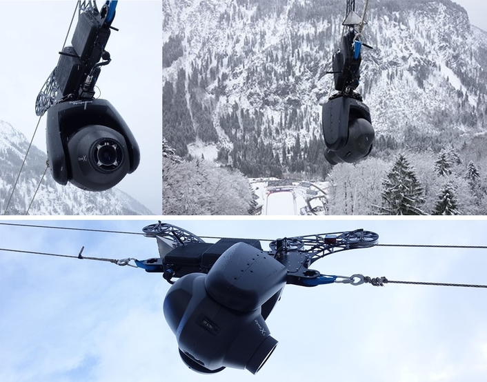 Flying Prime Cam with DynaX5 rocks at FIS Ski-Jumping and Ski-Flying competitions