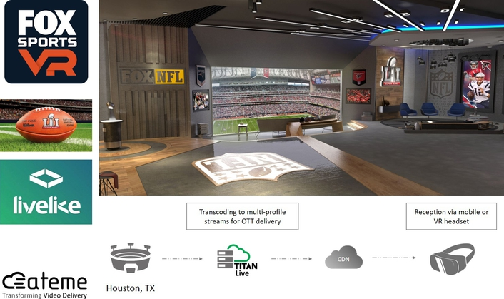 ATEME Powers the First UHD VR Experience for Super Bowl LI