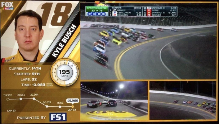 Vizrt powers OTT production for FOX Sports Go app at Daytona 500