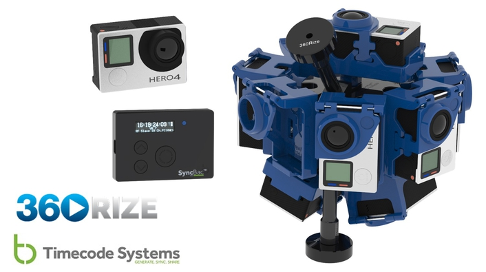 New 360 VR Tools From Timecode Systems and 360RIZE