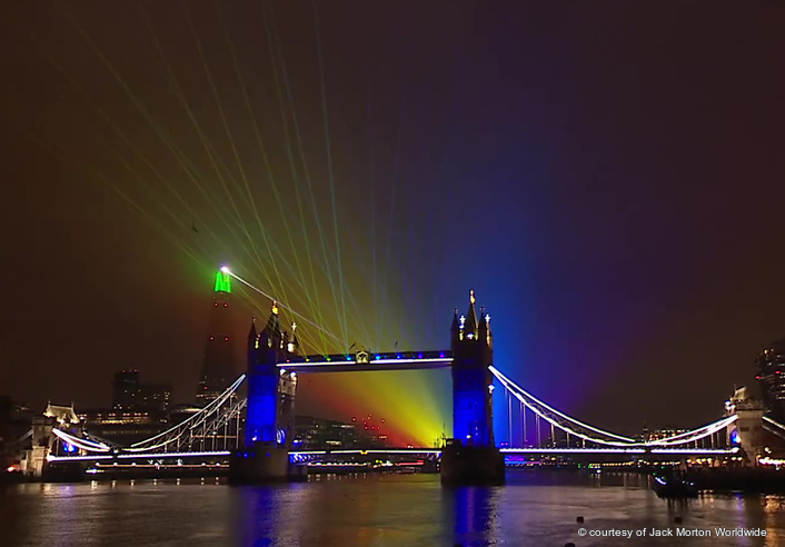 London Welcomes 2021