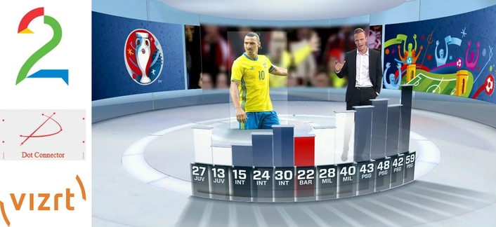 TV 2 Norway launches new virtual set for 2016 European Football Tournament with Dot Connector and Vizrt