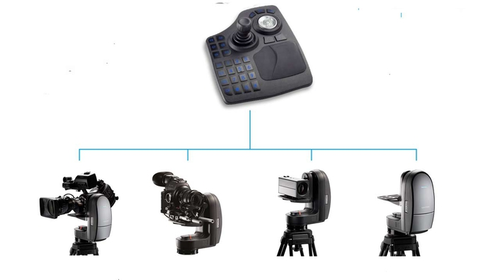 Industry giant unveils a complete control solution for smaller studios in need of broadcast-quality robotics
