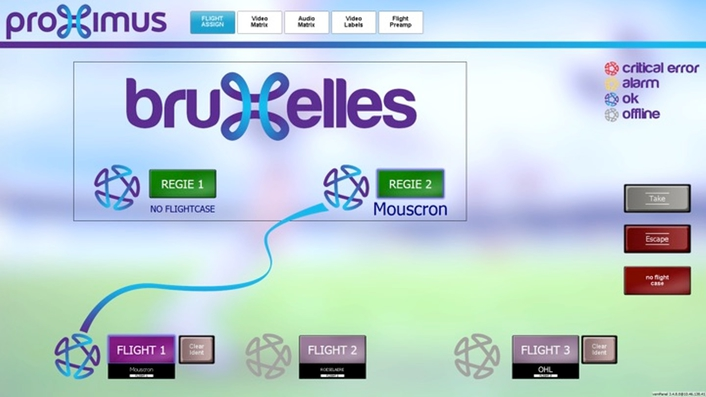 Proximus, SiA, Lawo, NEP Belgium and Videohouse announce the successful launch of IP Remote Production technology for live broadcast of Proximus Football League in Belgium