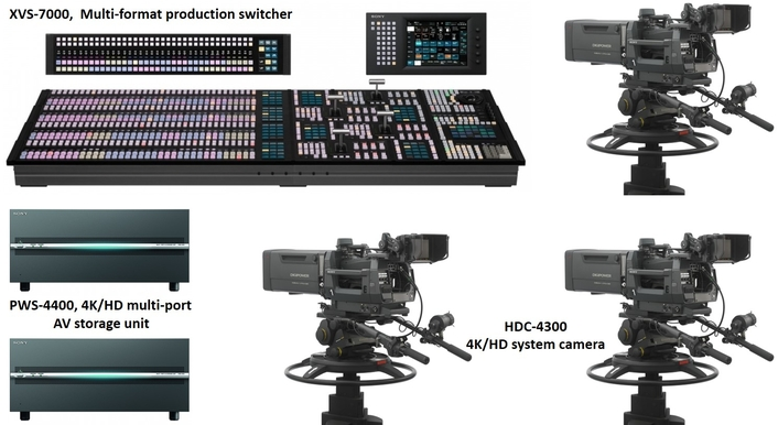 A new force in 4K content production: Sony and 4K Garden sign deal for a new IP Live 4K outside broadcast truck