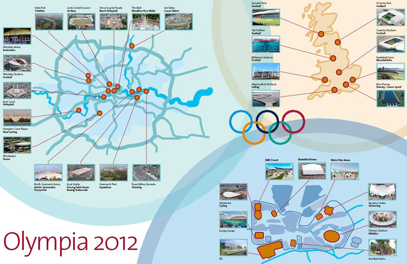 Olympic Summer Sports 2012 Live Production Tv