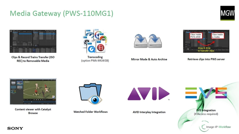 Some Reasons to Choose the PWS-4500 4K Live Server | LIVE-PRODUCTION TV