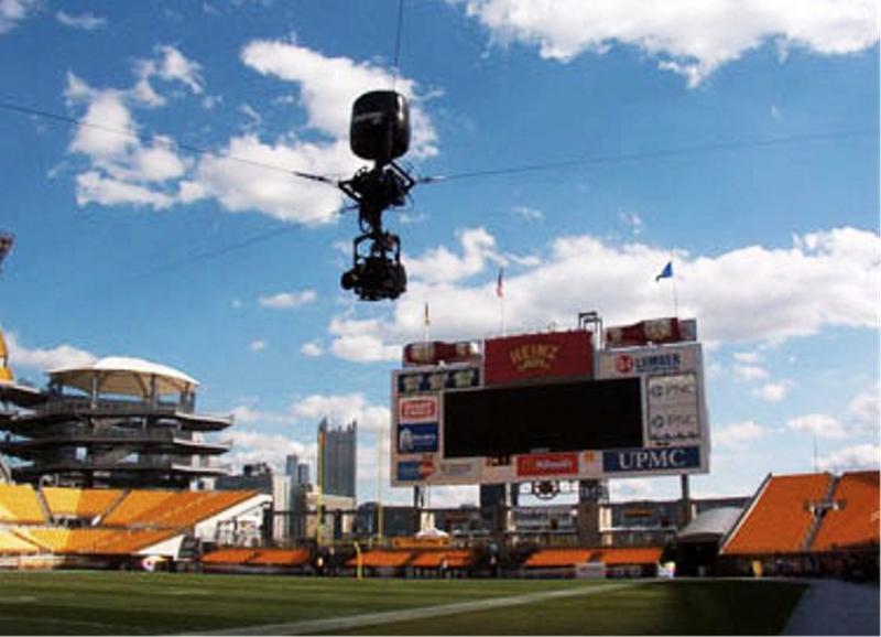 Specialist Cameras Skycam Live Production Tv