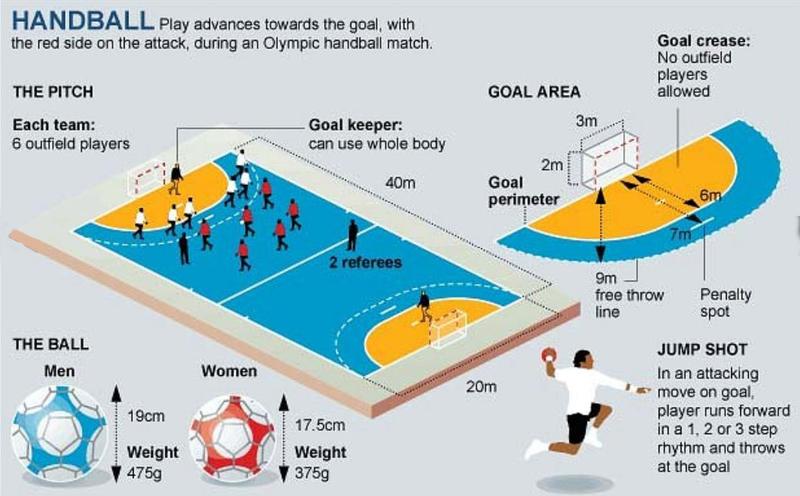 sport 1 handball live