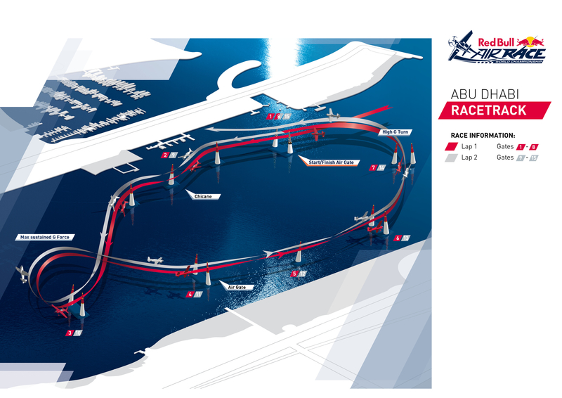 Cleared into the track: 2019 Red Bull Air Race season kicks