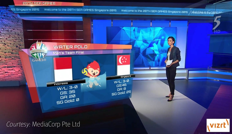 Singapore S Mediacorp Installs Southeast Asia S First